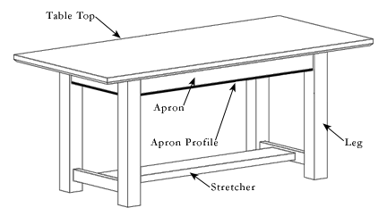 Custom table design considerations paul grothouse custom tables table diagram ccuart Image collections